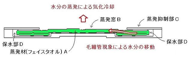 構造説明の断面図3.jpg