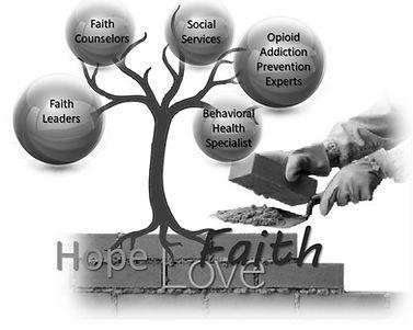 Faith Support Model BW.jpg