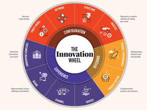 Innovation Menu: Choose and Pick from the Innovation Menu