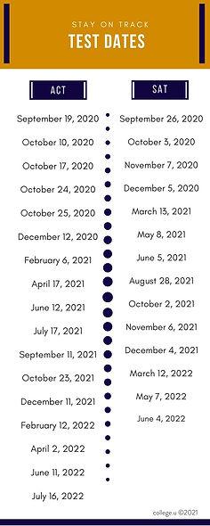 Test Dates 2021.jpg