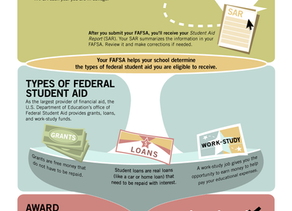 Navigating the College Financial Maze