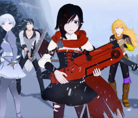 Top 10 Reasons to Obsess about RWBY the Animation Series