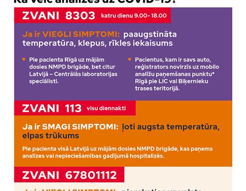 Par analīžu nodošanu uz COVID-19 un aktuālajiem kontakttālruņiem
