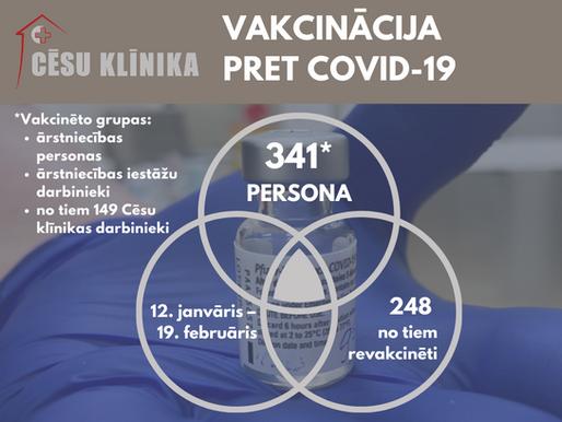 Cēsu klīnikā turpinās vakcinācija pret Covid-19