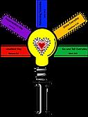 great news lightbulb image color3.png