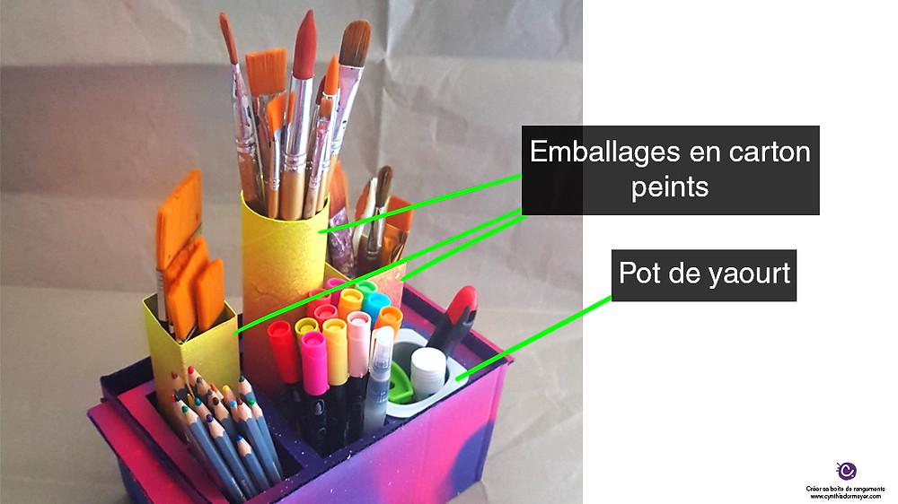 Créer une boîte de rangement artistique avec emballage de récupération
