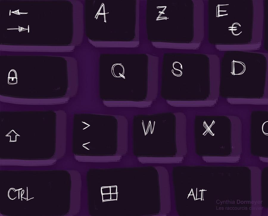 Les raccourcis clavier sur Photoshop - Cynthia Dormeyer