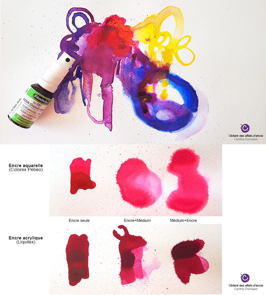 Spray de granulation et tâches d'encre colorées