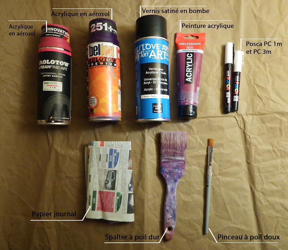 La matériel à utiliser pour créer une peinture