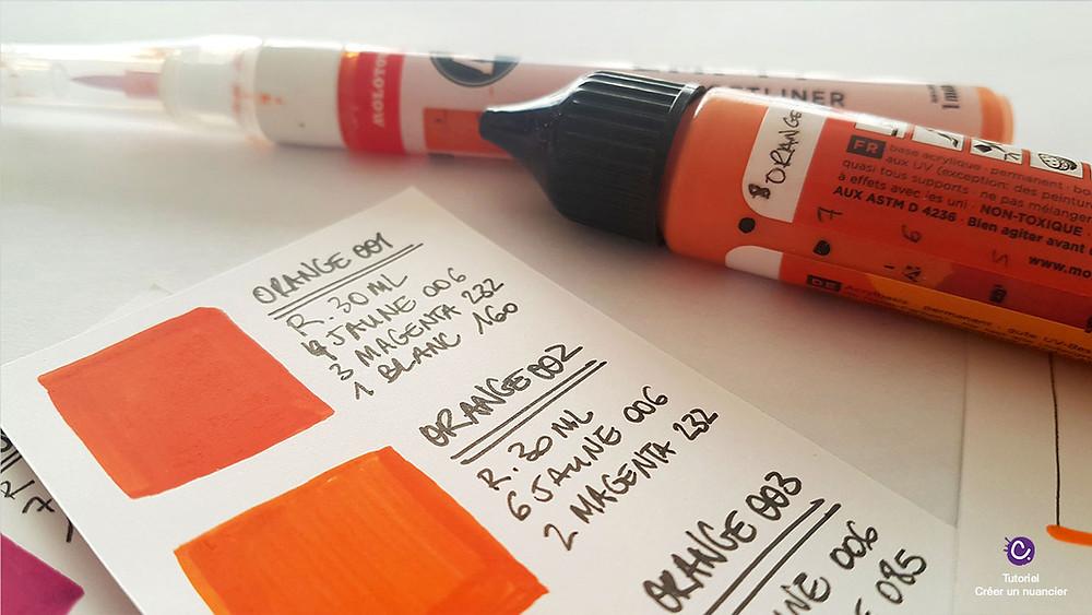 DIY - Réaliser son nuancier pour marqueurs Molotow - Etape 2