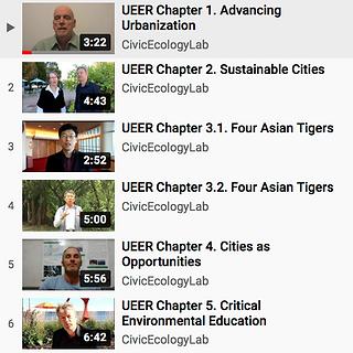 UEER videos.png