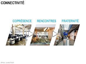 Desjardins Levis Coarchitecture
