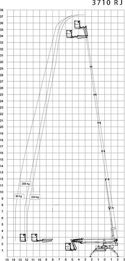 PERTH PICKER OMME 3150 RBDJ (31m)