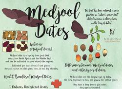 Nourish Organics -Medjool Dates Infograp