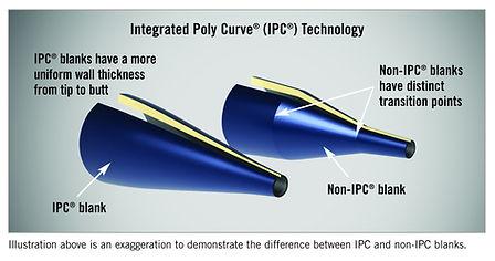 IPC Image.jpg