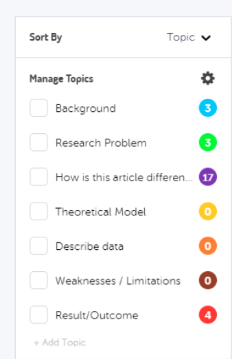 How to make themes in literature review