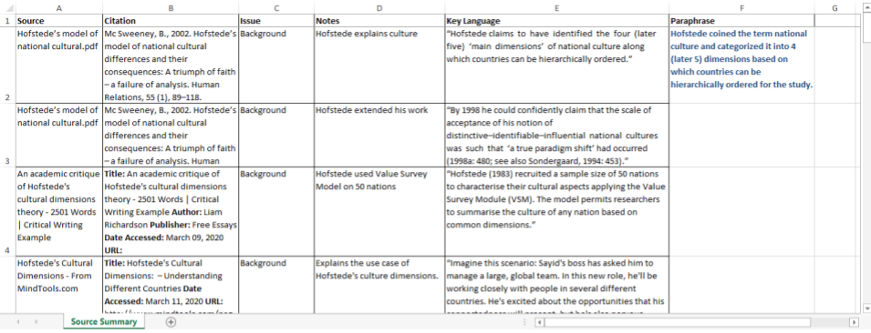 How to do Literature Review using Google Sheets