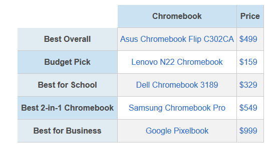 Chromebook starting price
