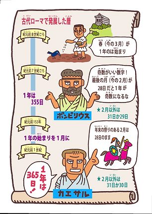 古代ローマ 暦