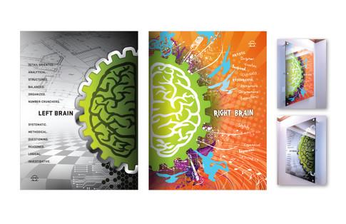 Left Brain Right Brain Wall Display