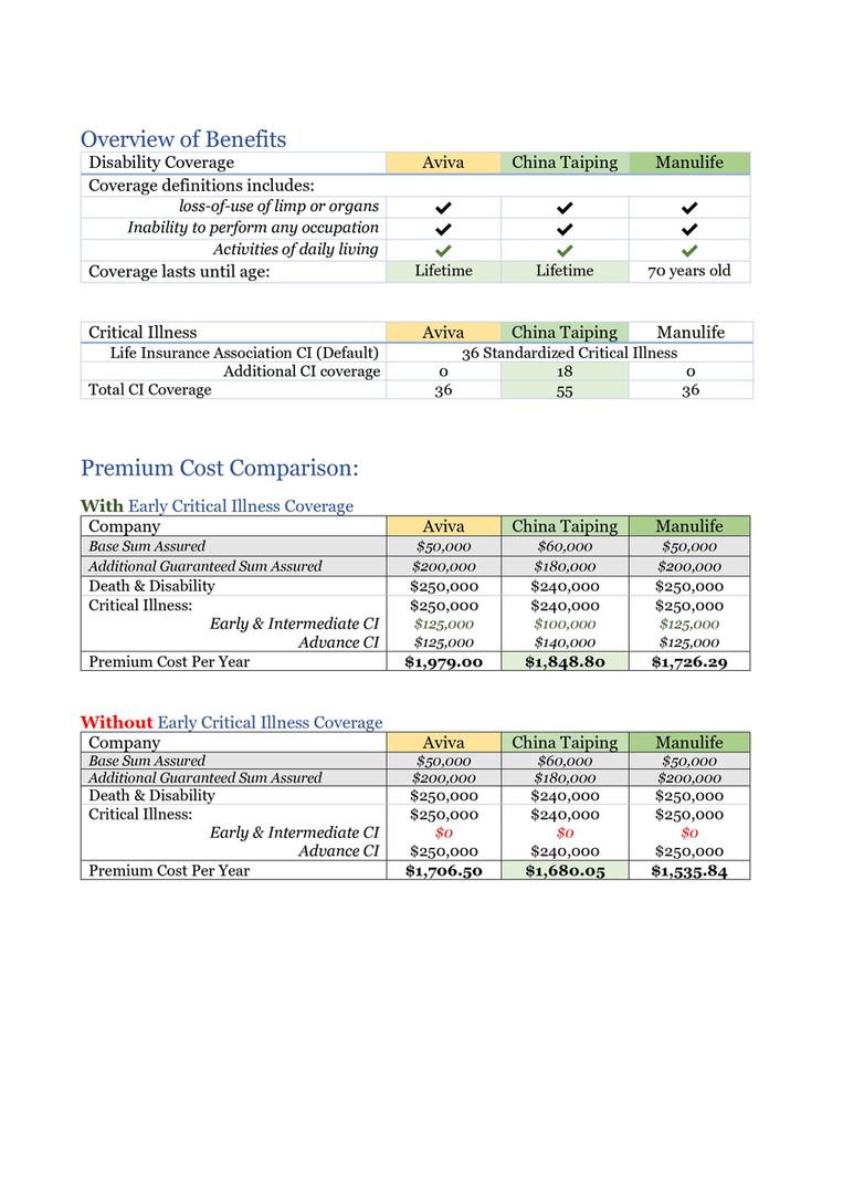 Insurance Planning (9).jpg