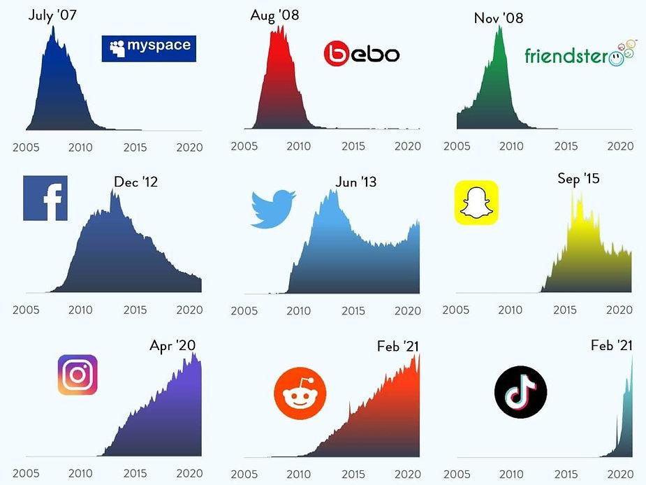 Social media brands.jpg