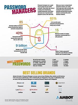 Amboy Bank | Password Managers.001.jpeg