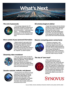 Synovus | What's Next.001.jpeg