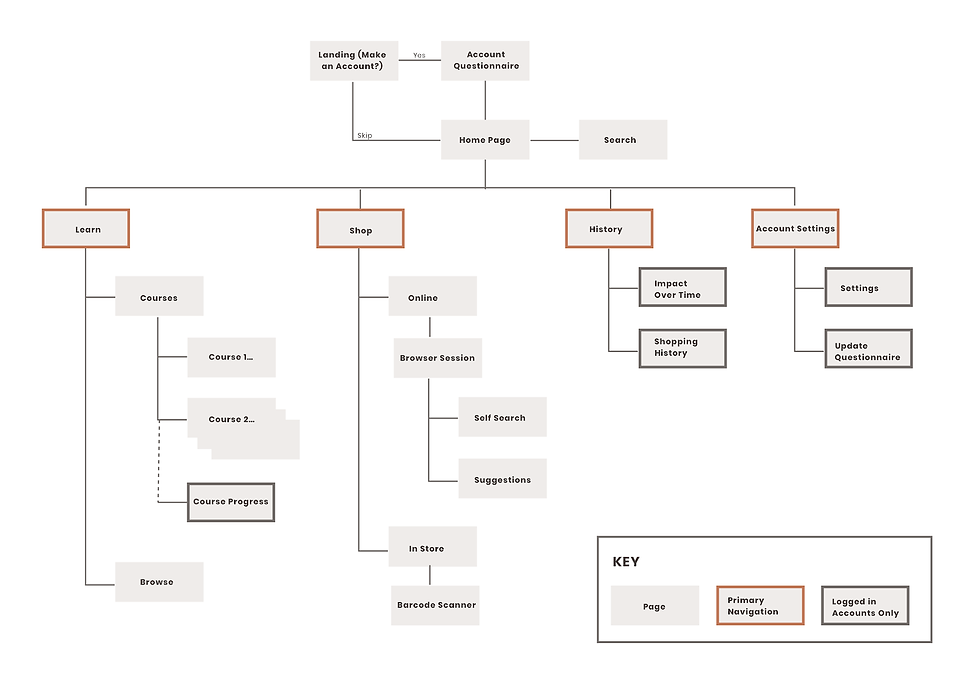 MM_sitemap.png