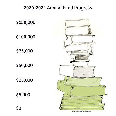 2021 Aunnual Fund Graphic.png