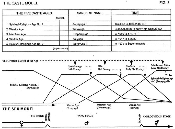 THE CASTE MODEL.png