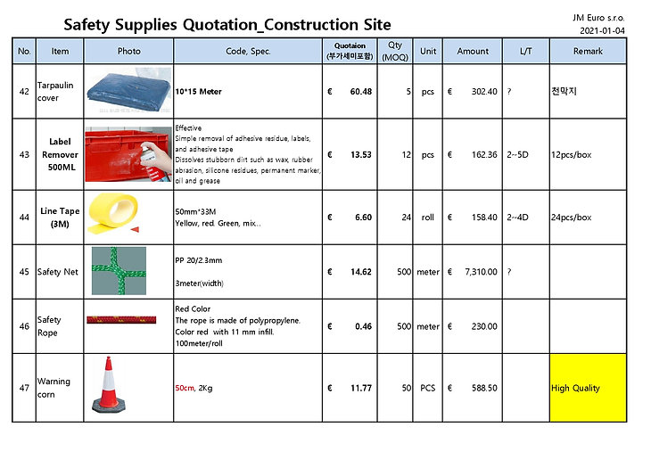 Construction safety supplies quotation(2