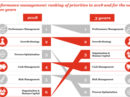 Surprising Priorities for CFOs in 2018