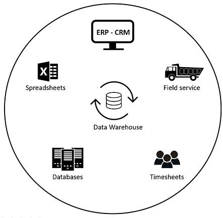 Data Warehouse - Ramesys Global.png
