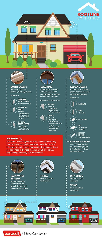roofline-explained.jpg