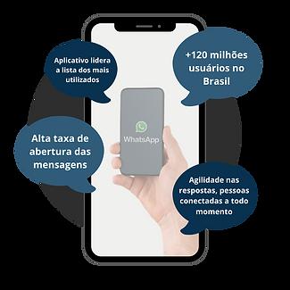 +100 milhões de usuários no Brasil (4).p
