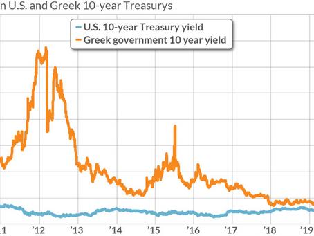 Obligacijų rinkos iškreipti veidrodžiai ir krizę galintys sukelti faktoriai