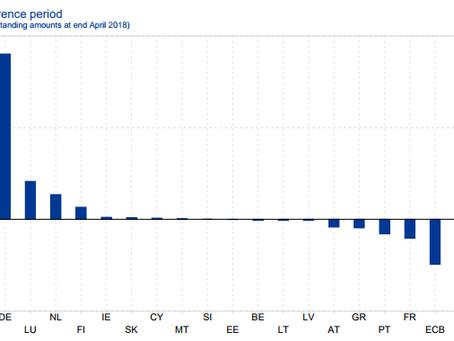 Italija ir kitos nemažos rizikos euro zonai.