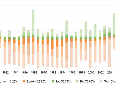 Besivystančių šalių valiutų krizės. Azerbaidžano pavyzdys