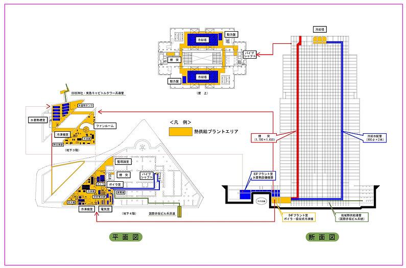 プラント位置・平面・断面修正JPG.jpg