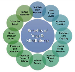 12Benefits-of-Yoga.jpg