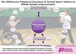 afPE Benefits of Physical Education