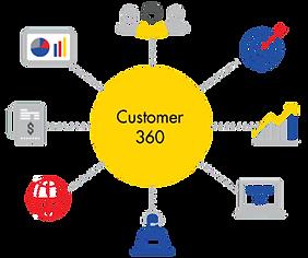 Customer360_edited.png