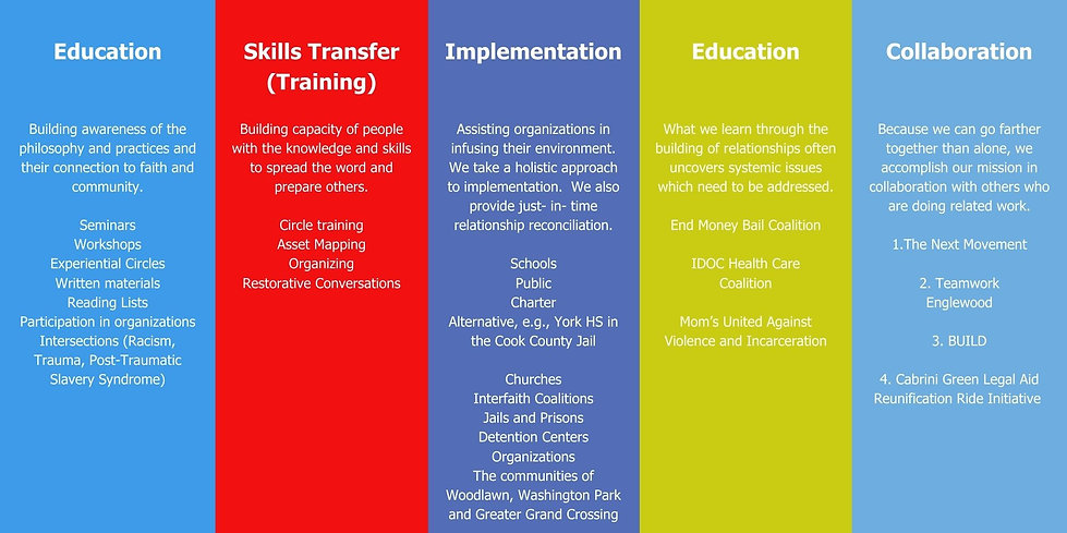NTR Graphic - What We Do ws page 6-19-21 v1_edited.jpg