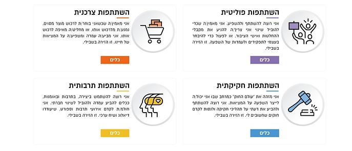 המועצה הישראלית להתנדבות, ארגז הכלים   תיק עבודות