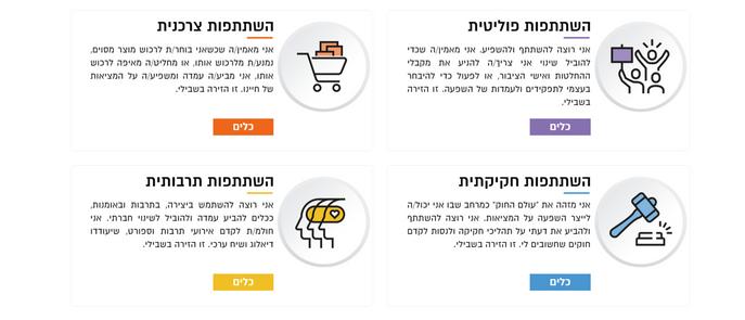 המועצה הישראלית להתנדבות, ארגז הכלים | תיק עבודות