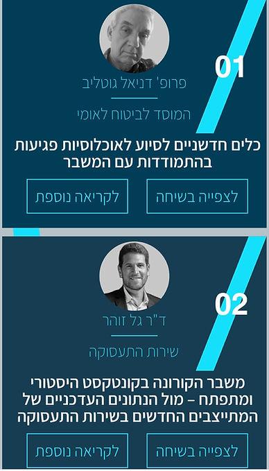 השפעת משבר הקורונה על שוק העבודה בישראל   תיק עבודות