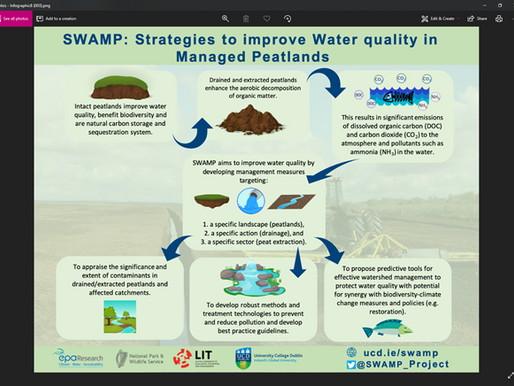 Improving water from managed bogs: SWAMP and Reform Water projects