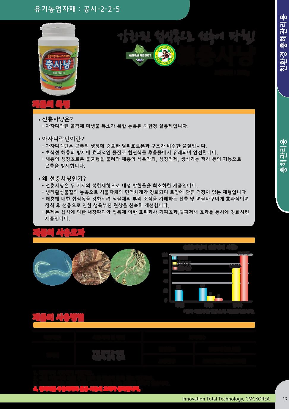 12-13페이지(-충사냥분제).png