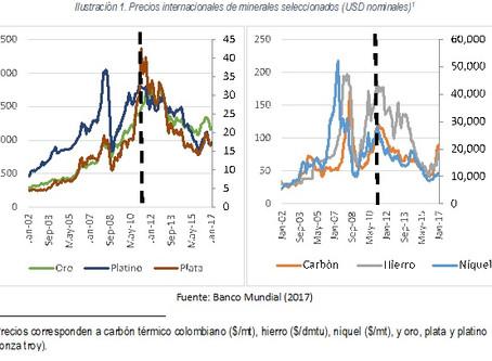 Promoción de inversión con precios bajos